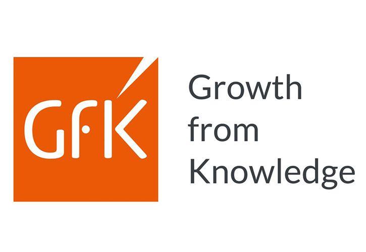 GFK-Marktforschung